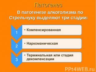 В патогенезе алкоголизма по Стрельчуку выделяют три стадии: В патогенезе алкогол