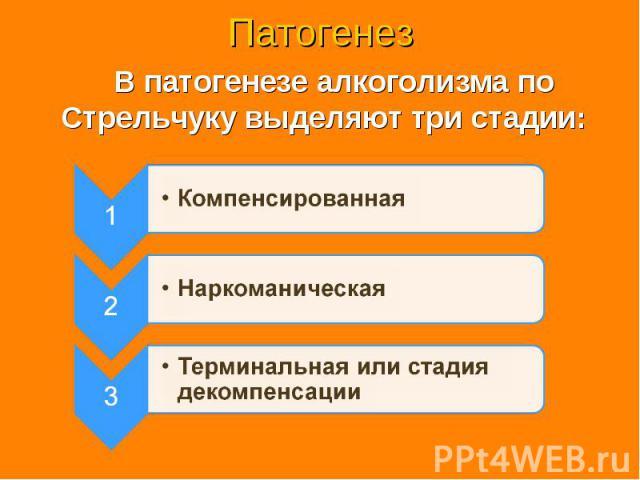 В патогенезе алкоголизма по Стрельчуку выделяют три стадии: В патогенезе алкоголизма по Стрельчуку выделяют три стадии: