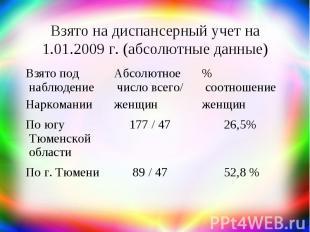 Взято на диспансерный учет на 1.01.2009 г. (абсолютные данные)