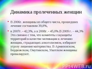 Динамика пролеченных женщин В 2006г. женщины из общего числа, прошедших лечение