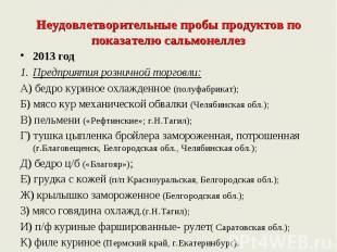 2013 год 2013 год Предприятия розничной торговли: А) бедро куриное охлажденное (