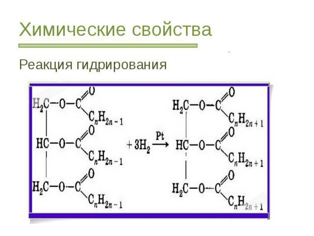 Химические свойства Реакция гидрирования