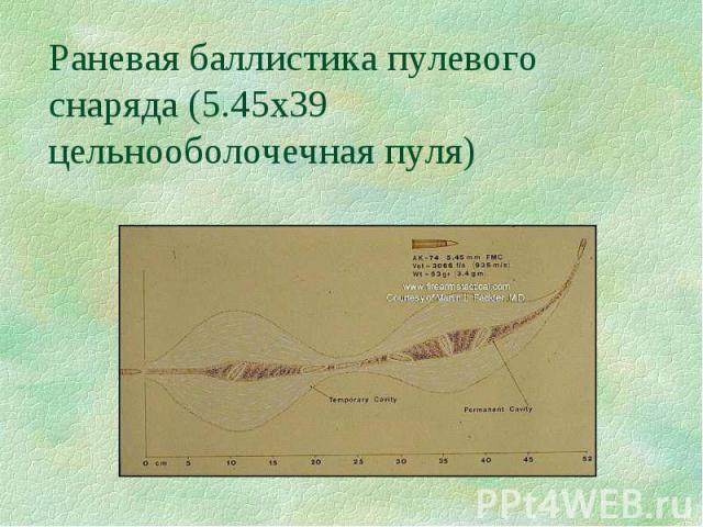 Раневая баллистика пулевого снаряда (5.45х39 цельнооболочечная пуля)