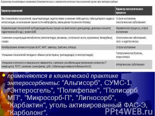 """применяются в клинической практике энтеросорбенты: """"Альгисорб"""", СУМС-1"""