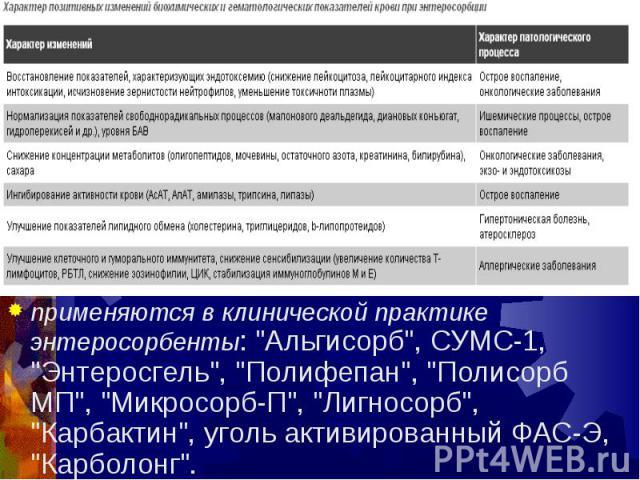 """применяются в клинической практике энтеросорбенты: """"Альгисорб"""", СУМС-1, """"Энтеросгель"""", """"Полифепан"""", """"Полисорб МП"""", """"Микросорб-П"""", """"Лигносорб"""", """"Карбактин"""", уголь активированный ФА…"""