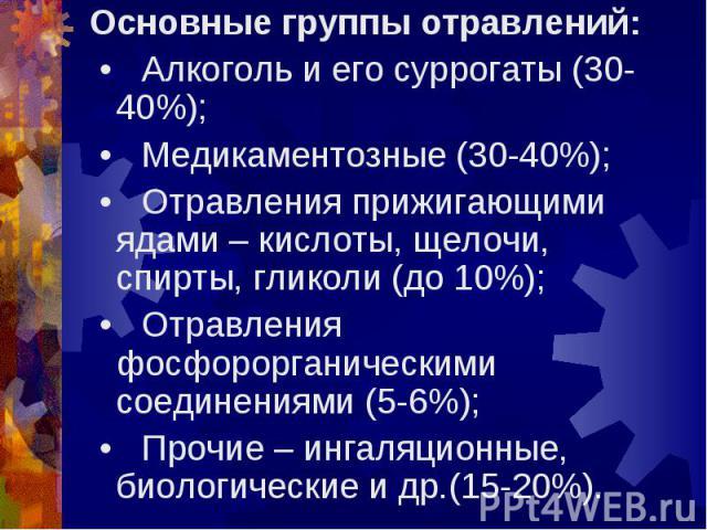 Основные группы отравлений: Основные группы отравлений: • Алкоголь и его суррогаты (30-40%); • Медикаментозные (30-40%); • Отравления прижигающими ядами – кислоты, щелочи, спирты, гликоли (до 10%); • Отравления фосфорорганическими соединениями (5-6%…