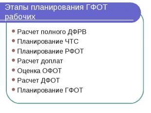Этапы планирования ГФОТ рабочих Расчет полного ДФРВ Планирование ЧТС Планировани