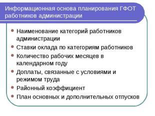 Информационная основа планирования ГФОТ работников администрации Наименование ка