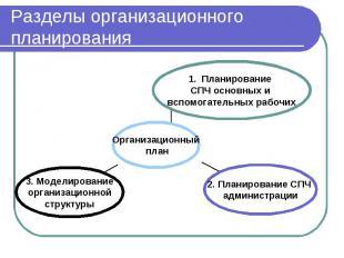 Разделы организационного планирования
