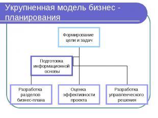 Укрупненная модель бизнес - планирования