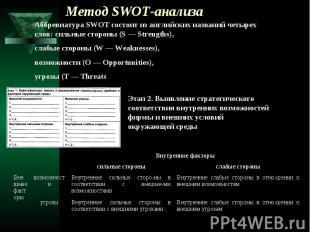Метод SWOT-анализа