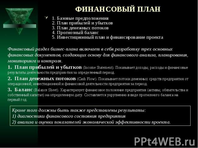 ФИНАНСОВЫЙ ПЛАН 1. Базовые предположения 2. План прибылей и убытков 3. План денежных потоков 4. Прогнозный баланс 5. Инвестиционный план и финансирование проекта
