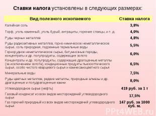 Ставки налога установлены в следующих размерах: Ставки налога установлены в след