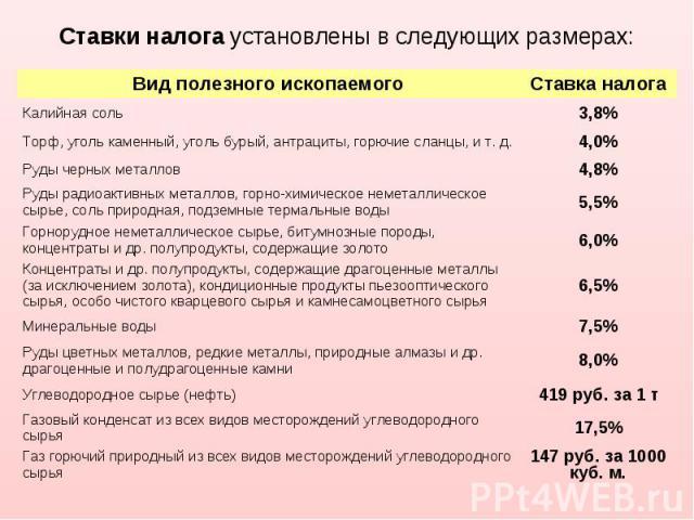 Ставки налога установлены в следующих размерах: Ставки налога установлены в следующих размерах: