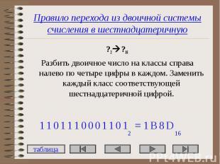 Правило перехода из двоичной системы счисления в шестнадцатеричную ?2 ?16 Разбит