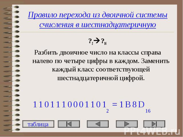 Правило перехода из двоичной системы счисления в шестнадцатеричную ?2 ?16 Разбить двоичное число на классы справа налево по четыре цифры в каждом. Заменить каждый класс соответствующей шестнадцатеричной цифрой.