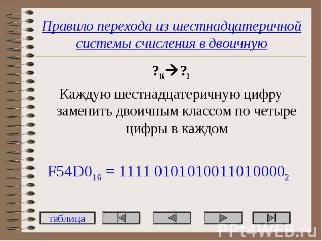 Правило перехода из шестнадцатеричной системы счисления в двоичную ?16 ?2 Каждую шестнадцатеричную цифру заменить двоичным классом по четыре цифры в каждом