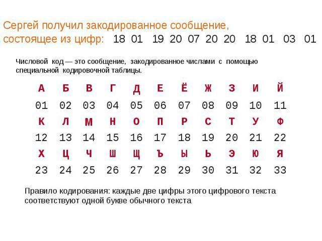Сергей получил закодированное сообщение, Сергей получил закодированное сообщение, состоящее из цифр: 18 01 19 20 07 20 20 18 01 03 01