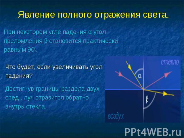 Явление полного отражения света. При некотором угле падения α угол преломления β становится практически равным 900.