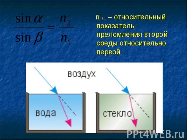 n 2,1 – относительный показатель преломления второй среды относительно первой. n 2,1 – относительный показатель преломления второй среды относительно первой.