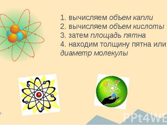 1. вычисляем объем капли 1. вычисляем объем капли 2. вычисляем объем кислоты 3. затем площадь пятна 4. находим толщину пятна или диаметр молекулы