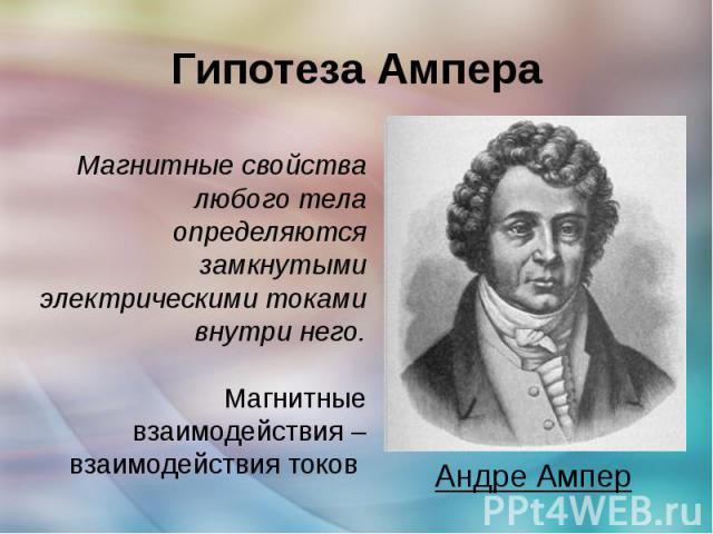 Гипотеза Ампера Андре Ампер