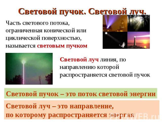 Часть светового потока, ограниченная конической или циклической поверхностью, называется световым пучком Часть светового потока, ограниченная конической или циклической поверхностью, называется световым пучком