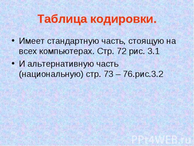 Имеет стандартную часть, стоящую на всех компьютерах. Стр. 72 рис. 3.1 Имеет стандартную часть, стоящую на всех компьютерах. Стр. 72 рис. 3.1 И альтернативную часть (национальную) стр. 73 – 76.рис.3.2
