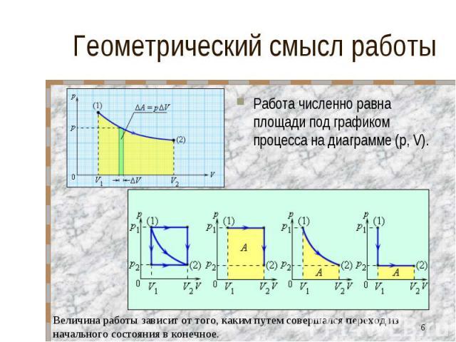 Работа численно равна площади под графиком процесса на диаграмме (p, V). Работа численно равна площади под графиком процесса на диаграмме (p, V).