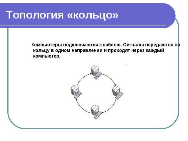 Компьютеры подключаются к кабелю. Сигналы передаются по кольцу в одном направлении и проходят через каждый компьютер. Компьютеры подключаются к кабелю. Сигналы передаются по кольцу в одном направлении и проходят через каждый компьютер.