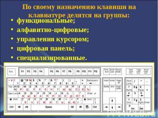 функциональные; функциональные; алфавитно-цифровые; управления курсором; цифрова