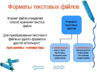 Формат файла определяет способ хранения текста в файле Формат файла определяет с