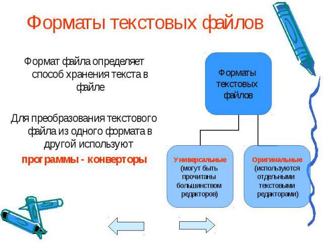 Формат файла определяет способ хранения текста в файле Формат файла определяет способ хранения текста в файле Для преобразования текстового файла из одного формата в другой используют программы - конверторы