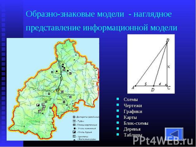 Схемы Схемы Чертежи Графики Карты Блок-схемы Деревья Таблицы