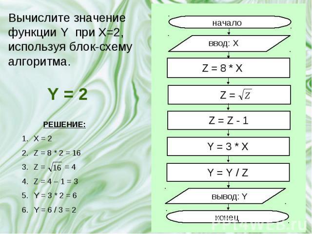 Вычислите значение функции Y при X=2, используя блок-схему алгоритма. Вычислите значение функции Y при X=2, используя блок-схему алгоритма.