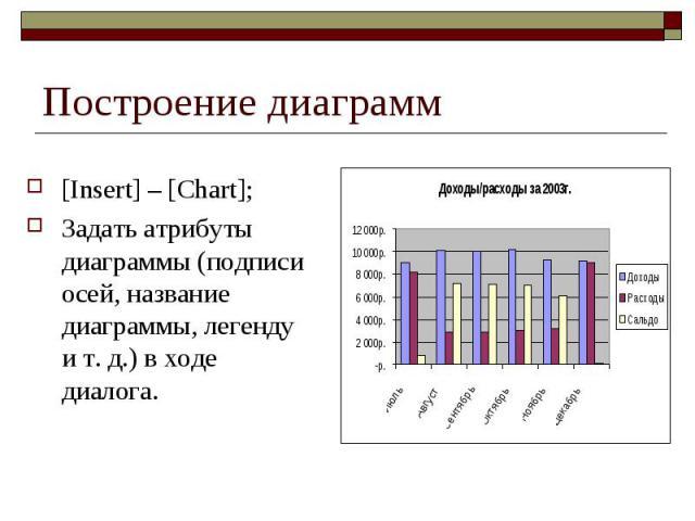 Построение диаграмм [Insert] – [Chart]; Задать атрибуты диаграммы (подписи осей, название диаграммы, легенду и т. д.) в ходе диалога.