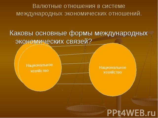 Каковы основные формы международных экономических связей? Каковы основные формы международных экономических связей?
