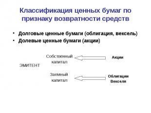 Долговые ценные бумаги (облигация, вексель) Долговые ценные бумаги (облигация, в