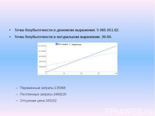 Точка безубыточности в денежном выражении: 5 065 051.62. Точка безубыточности в