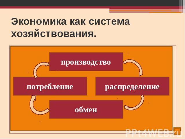 Экономика как система хозяйствования. Экономическая деятельность – это производство, распределение, обмен и потребление благ и услуг. производство (процесс создания экономических благ и услуг); распределение (разделение продукта или дохода между уча…