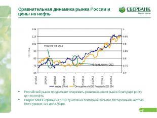 Сравнительная динамика рынка России и цены на нефть Российский рынок продолжает