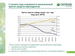 С начала года сохраняется значительный приток средств нерезидентов Приток средст