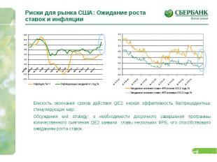 Риски для рынка США: Ожидание роста ставок и инфляции