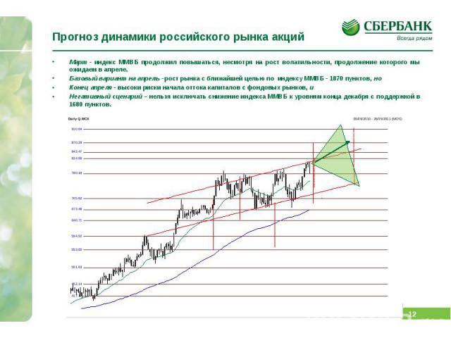 Прогноз динамики российского рынка акций Март - индекс ММВБ продолжил повышаться, несмотря на рост волатильности, продолжение которого мы ожидаем в апреле. Базовый вариант на апрель - рост рынка с ближайшей целью по индексу ММВБ - 1870 пунктов, но К…