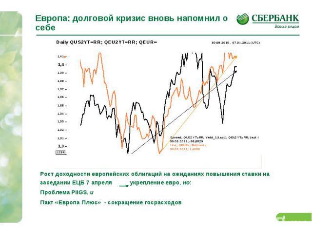 Европа: долговой кризис вновь напомнил о себе