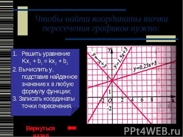 Чтобы найти координаты точки пересечения графиков нужно: