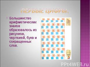 Большинство арифметических знаков образовалось из рисунков, чертежей, букв и сок