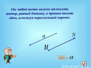 От любой точки можно отложить вектор, равный данному, и притом только один, испо