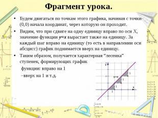 Будем двигаться по точкам этого графика, начиная с точки (0,0) начала координат,