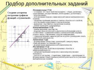 Создание алгоритма построения графиков функций «ступенечкой»